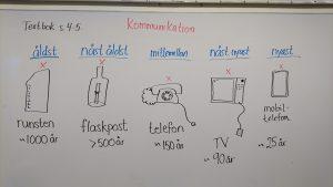 Klass 2 har börjar nytt tema - teknik.